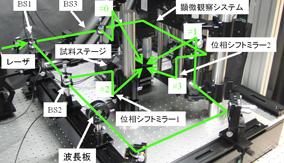 計測情報研究室