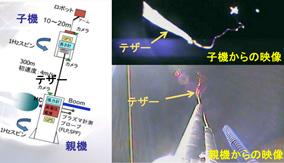 未来宇宙輸送システム研究室